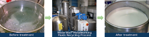 WaterWall Metalworking Fluids Recycling Process
